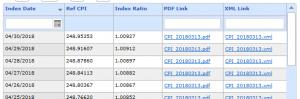 Index Ratio Table at TreasuryDirect